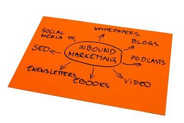 inbound marketing misconceptions