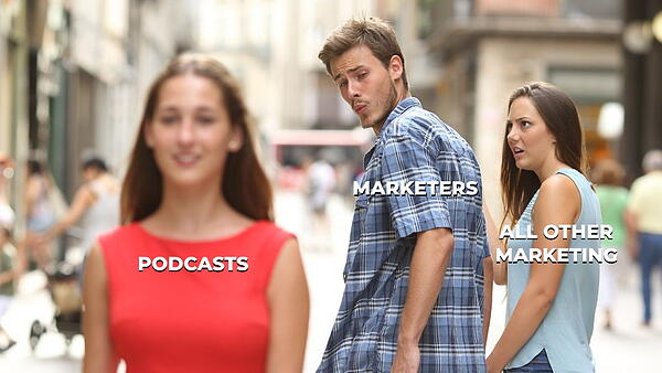 7 Tips to Adding a Podcast Strategy to Your 2020 Marketing Plan