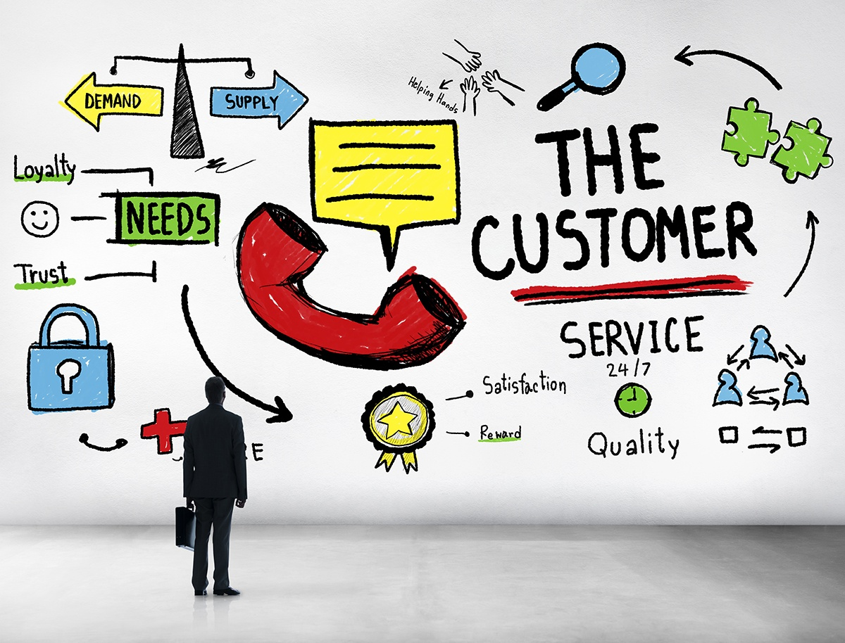 Customer_Service and Sales