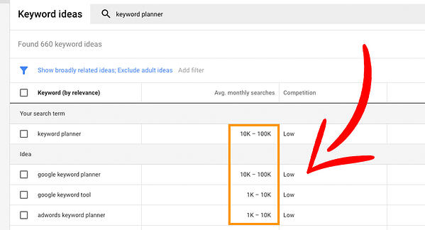 capping-average-monthly-searches-data-keyword-planner-not-running-campaign
