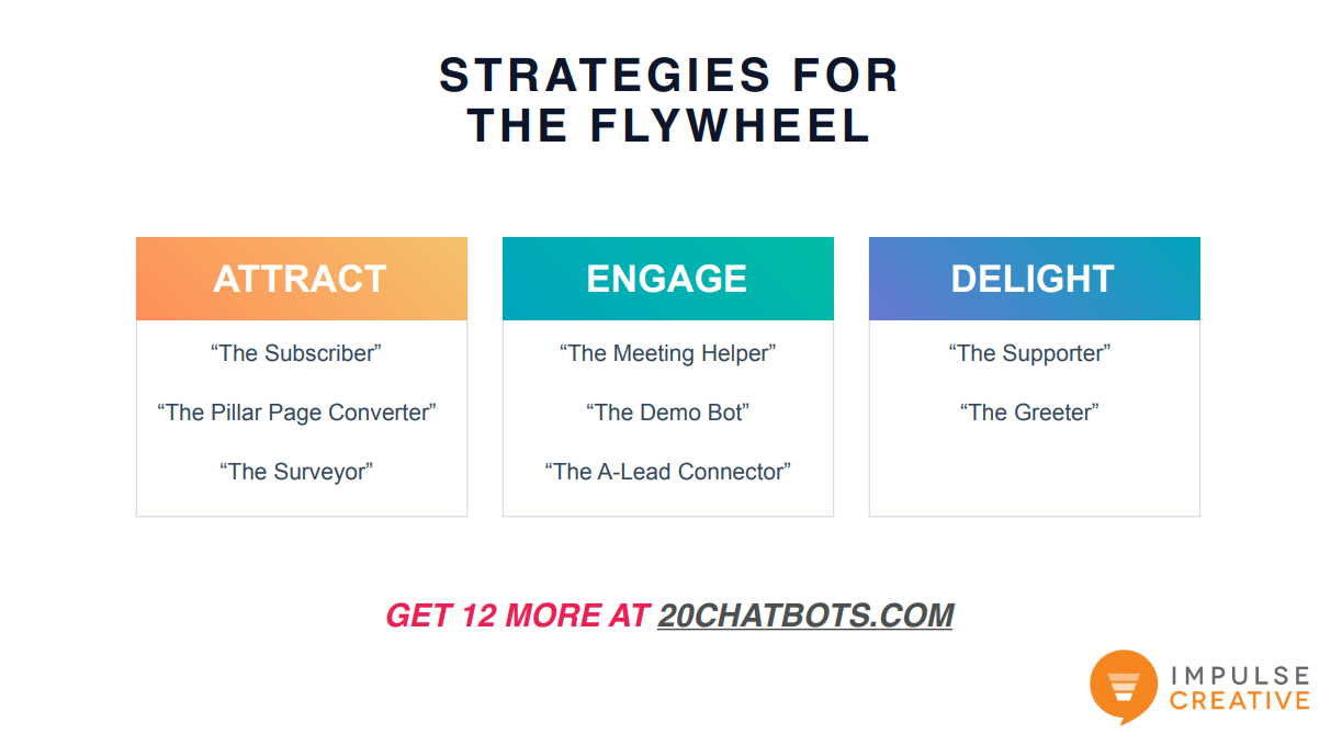 conversational-strategies-for-the-flywheel