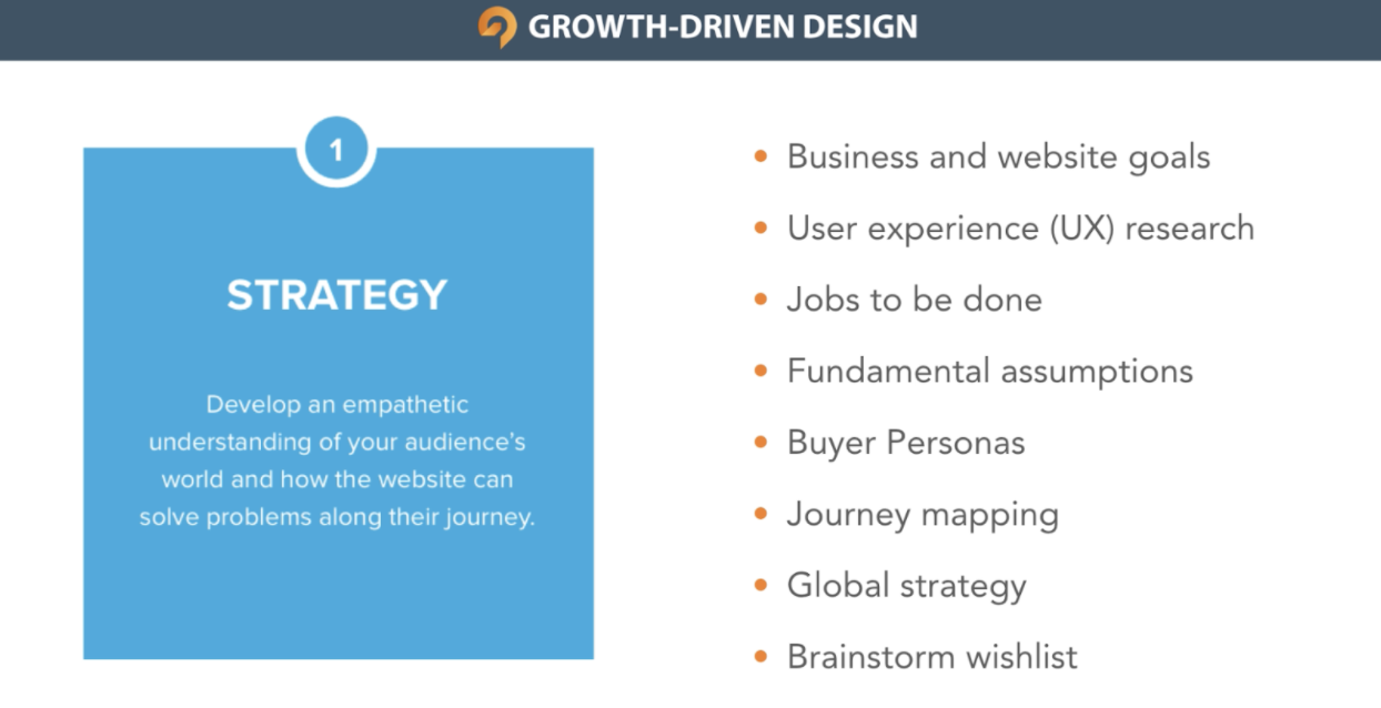 growth-driven-design-strategy-stage-of-methodology