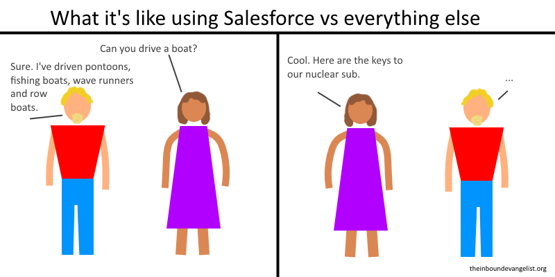 how i feel about salesforce