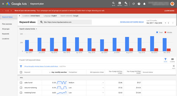 An SEO's Deep Dive Into Google Ads Keyword Planner Tool