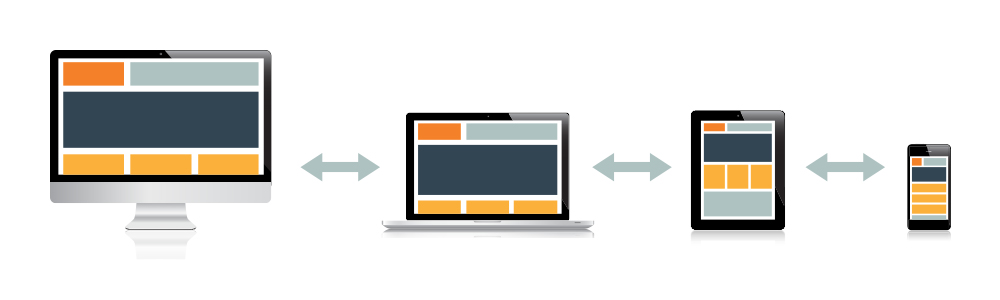 why-responsive-web-design-site
