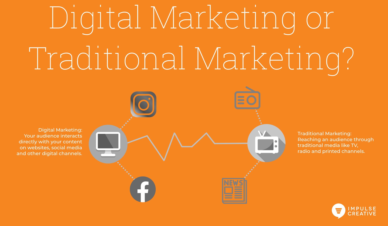 will-digital-marketing-replce-traditional-marketing